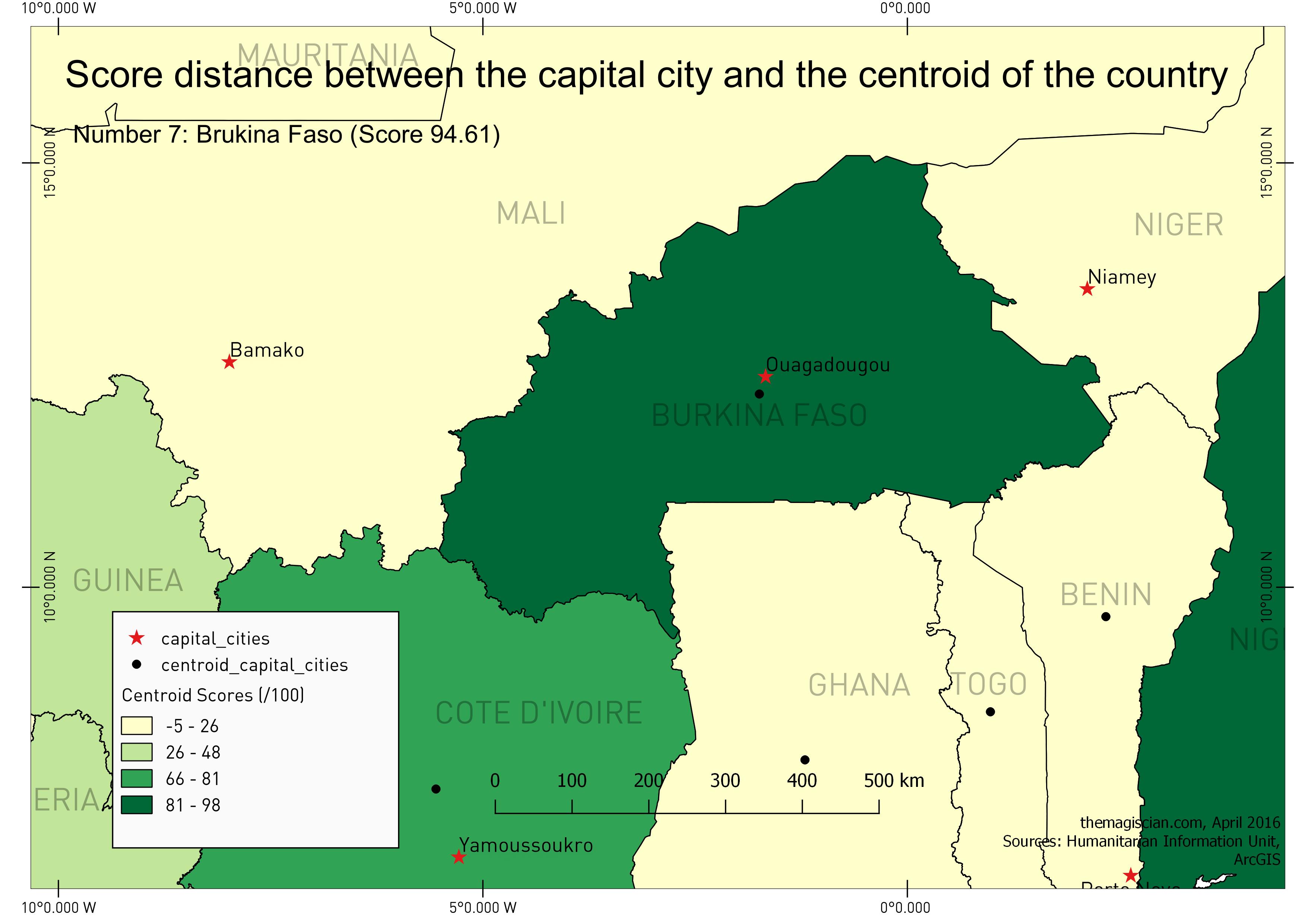 n°7: Burkina Faso